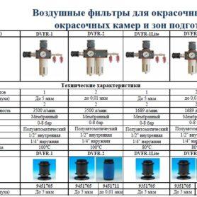 Фильтр-влагомаслоотделитель DVFR схема